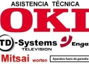 Malaga servicio tecnico reparaciones