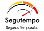 CONSULTOR FINANCIERO MADRID
